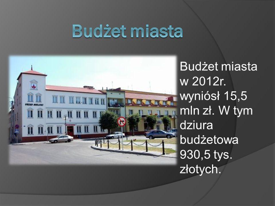 Budżet miasta Budżet miasta w 2012r. wyniósł 15,5 mln zł.