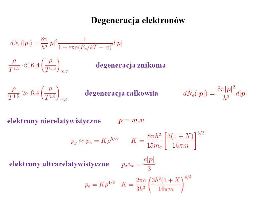 Degeneracja elektronów