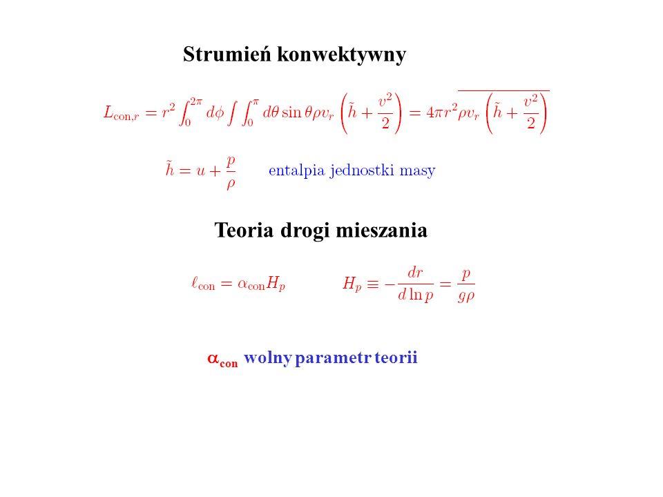 Teoria drogi mieszania