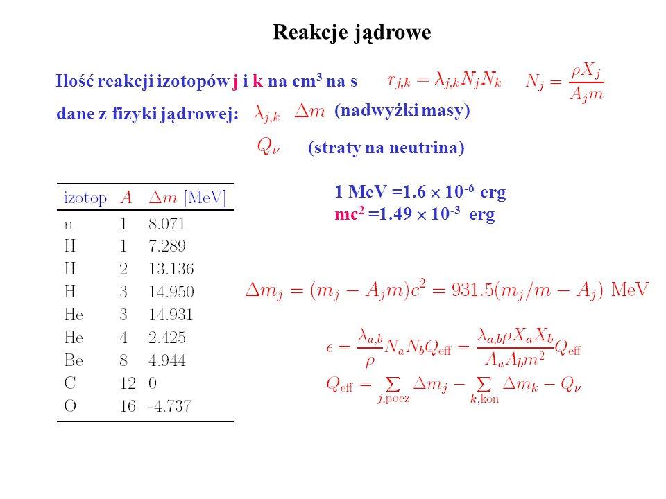 Reakcje jądrowe Ilość reakcji izotopów j i k na cm3 na s