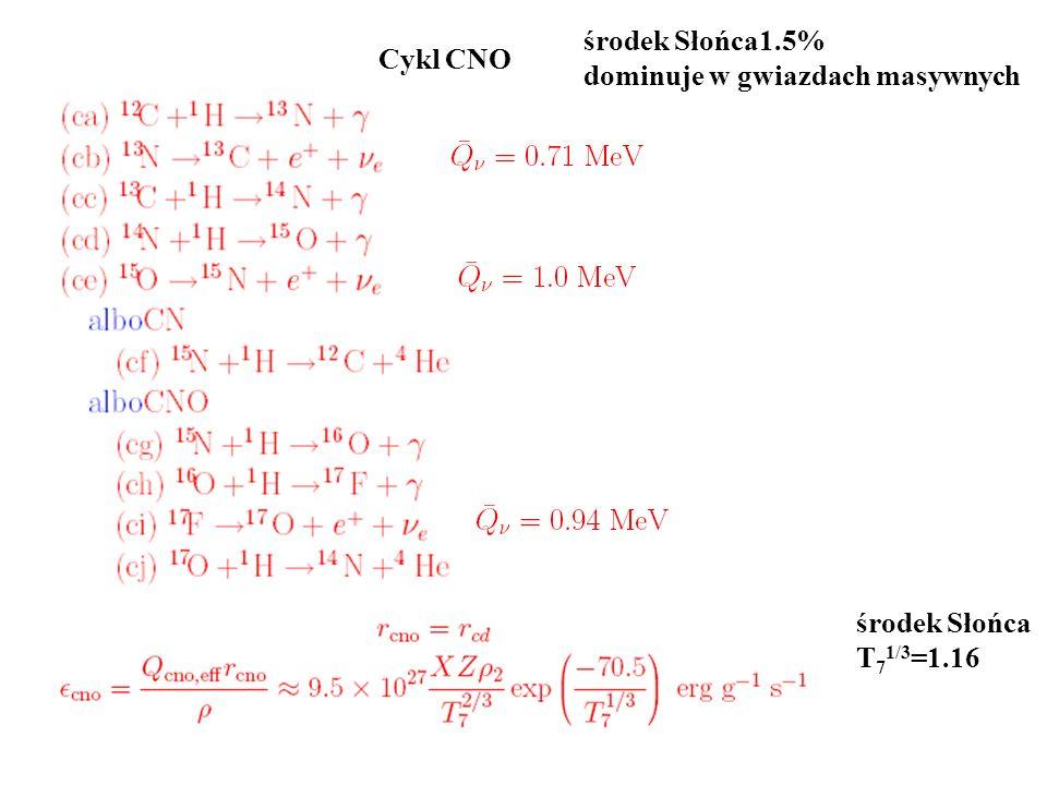 środek Słońca1.5% dominuje w gwiazdach masywnych Cykl CNO środek Słońca T71/3=1.16