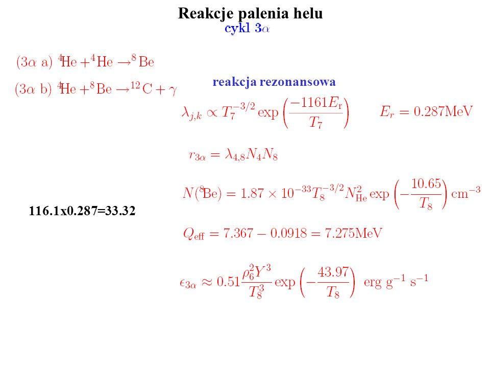 Reakcje palenia helu reakcja rezonansowa 116.1x0.287=33.32