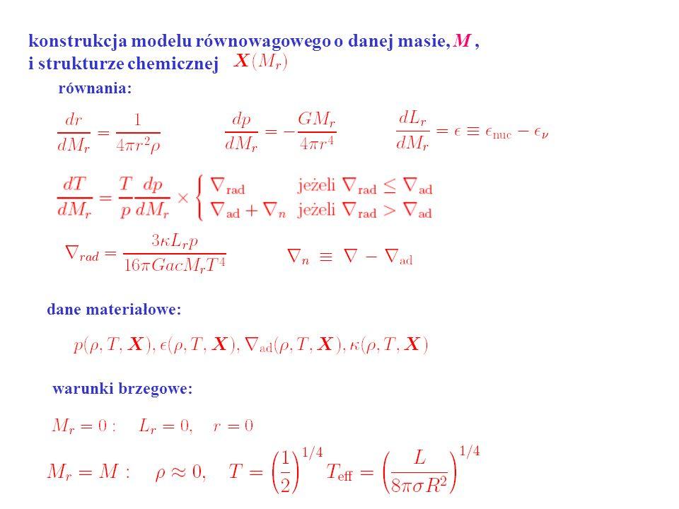 konstrukcja modelu równowagowego o danej masie, M ,
