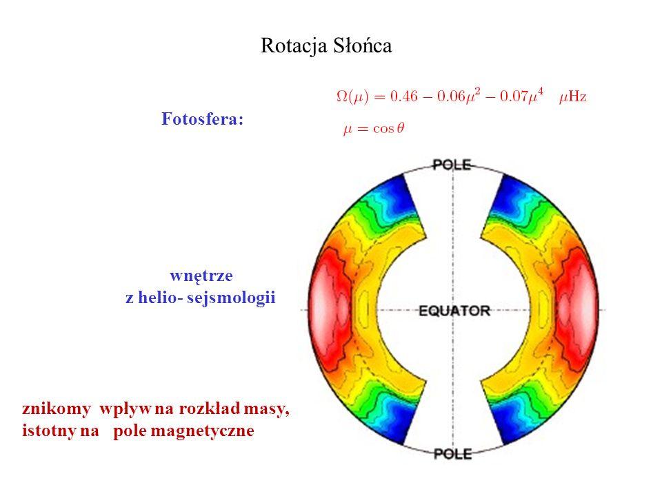 Rotacja Słońca Fotosfera: wnętrze z helio- sejsmologii