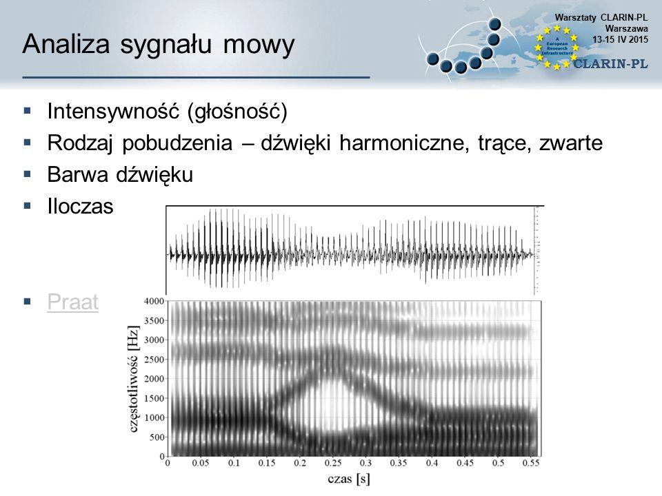 Analiza sygnału mowy Intensywność (głośność)