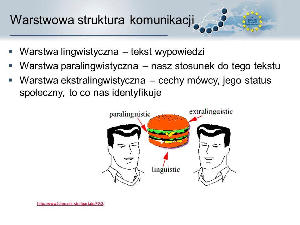 Warstwowa struktura komunikacji