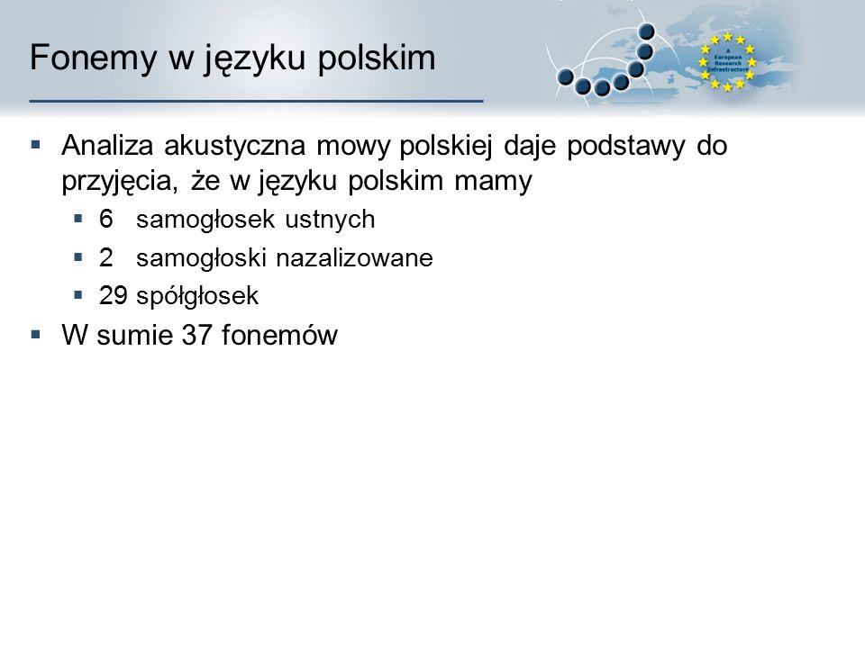 Fonemy w języku polskim