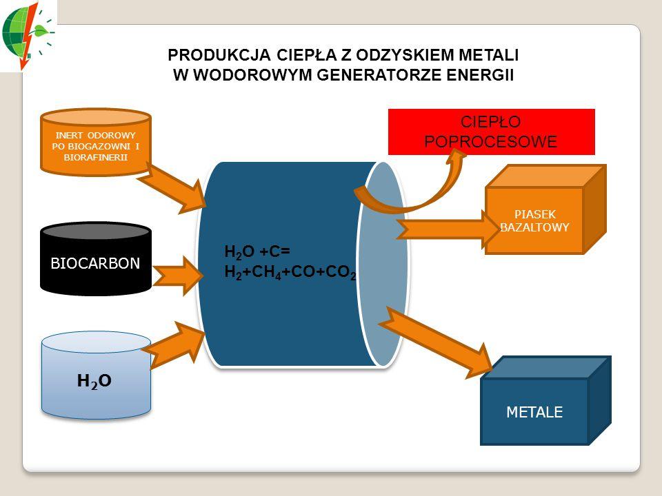PRODUKCJA CIEPŁA Z ODZYSKIEM METALI W WODOROWYM GENERATORZE ENERGII