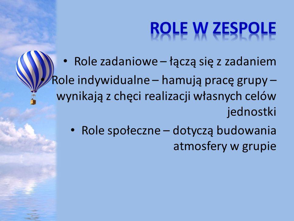 Role w zespole Role zadaniowe – łączą się z zadaniem