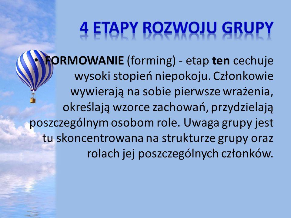 4 ETAPY ROZWOJU GRUPY