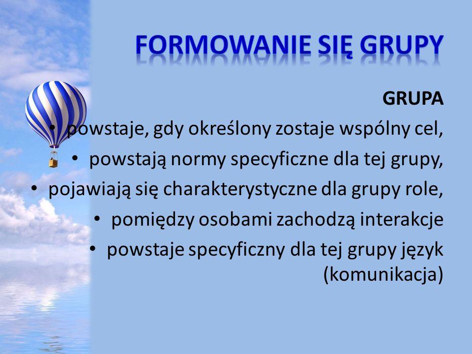 FORMOWANIE SIĘ GRUPY GRUPA
