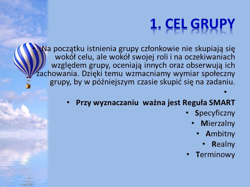 1. CEL GRUPY