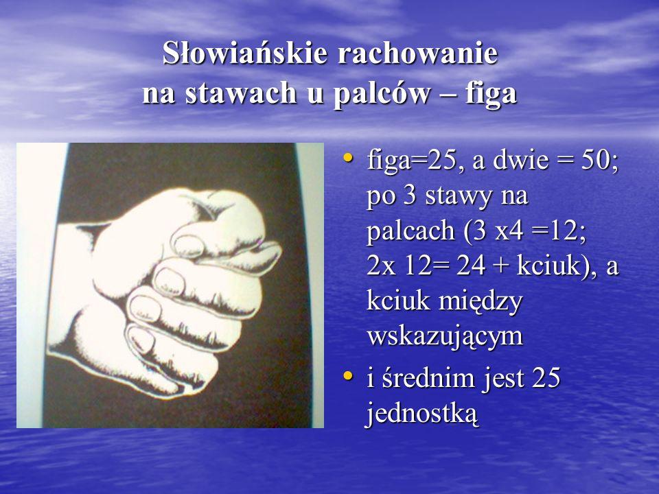 Słowiańskie rachowanie na stawach u palców – figa