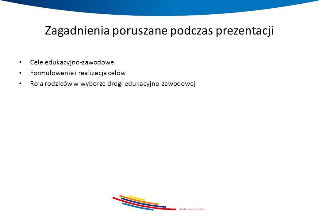 Zagadnienia poruszane podczas prezentacji