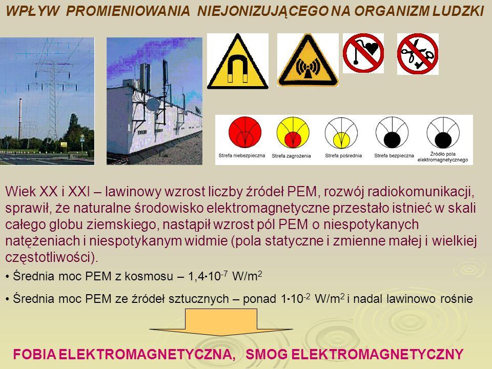 FOBIA ELEKTROMAGNETYCZNA, SMOG ELEKTROMAGNETYCZNY