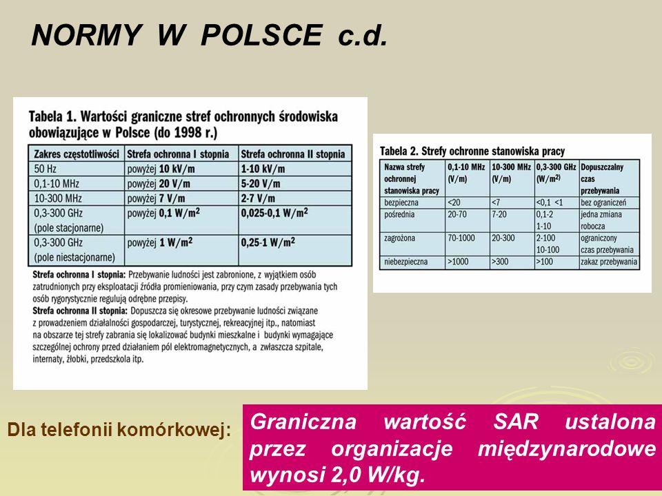 NORMY W POLSCE c.d. Graniczna wartość SAR ustalona przez organizacje międzynarodowe wynosi 2,0 W/kg.