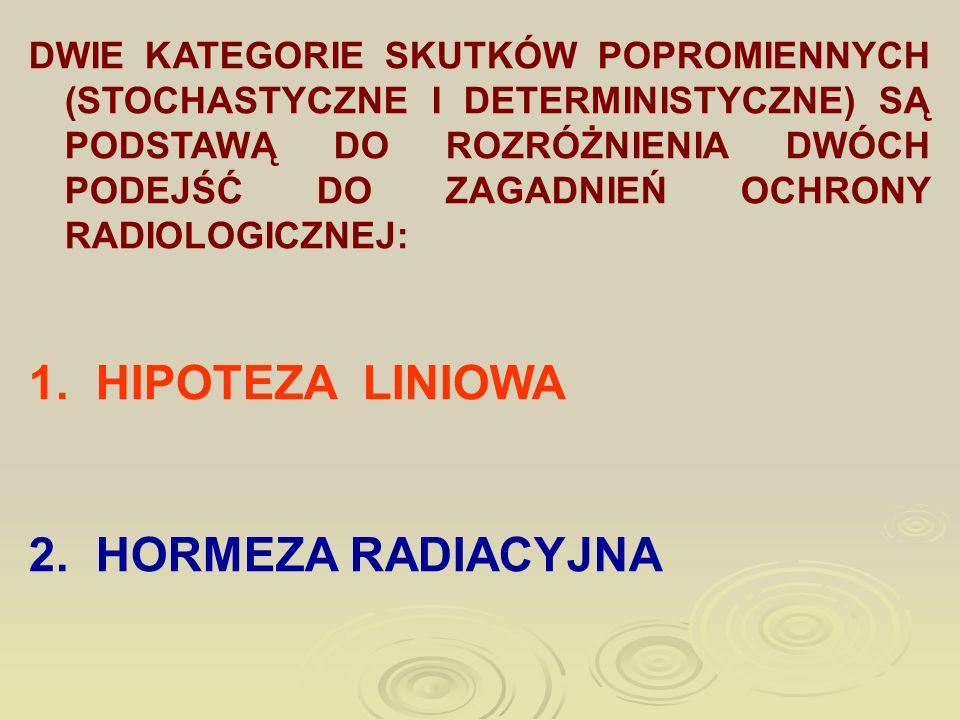 HIPOTEZA LINIOWA 2. HORMEZA RADIACYJNA