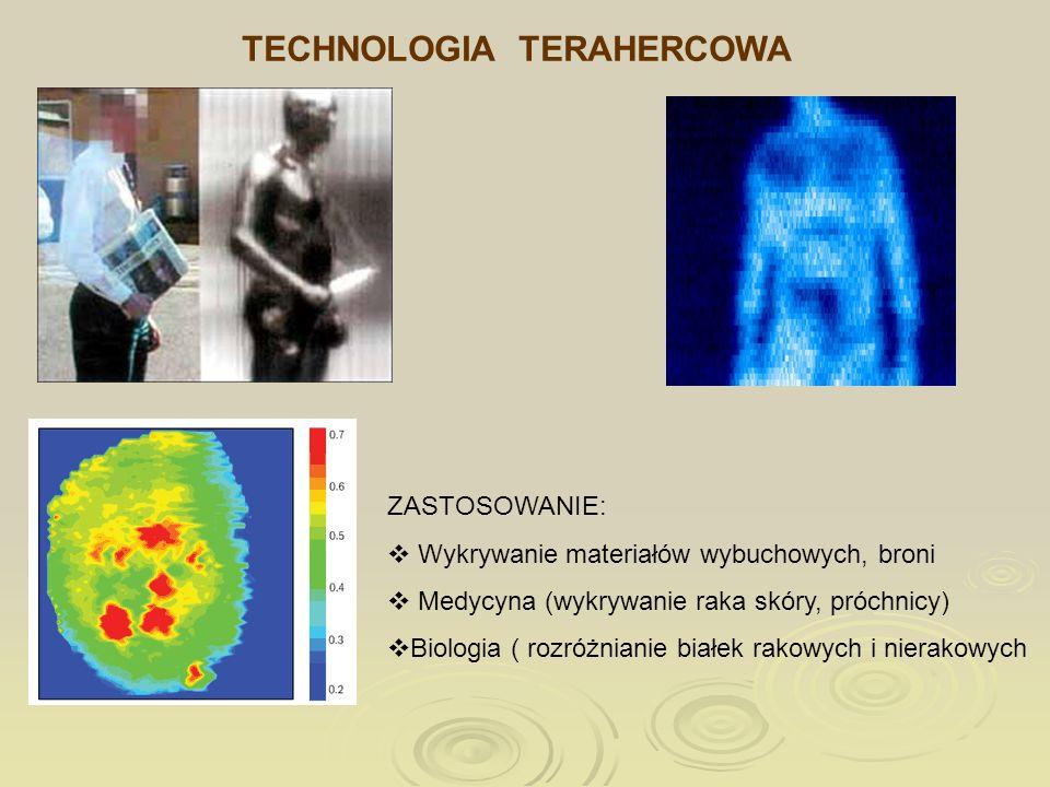 TECHNOLOGIA TERAHERCOWA