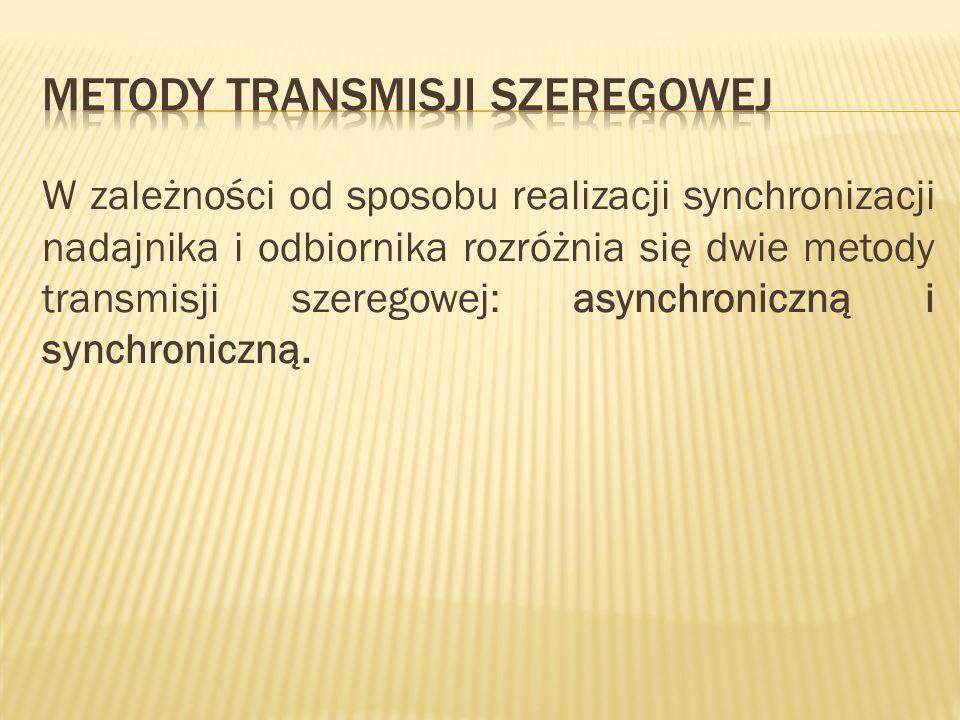 Metody transmisji szeregowej