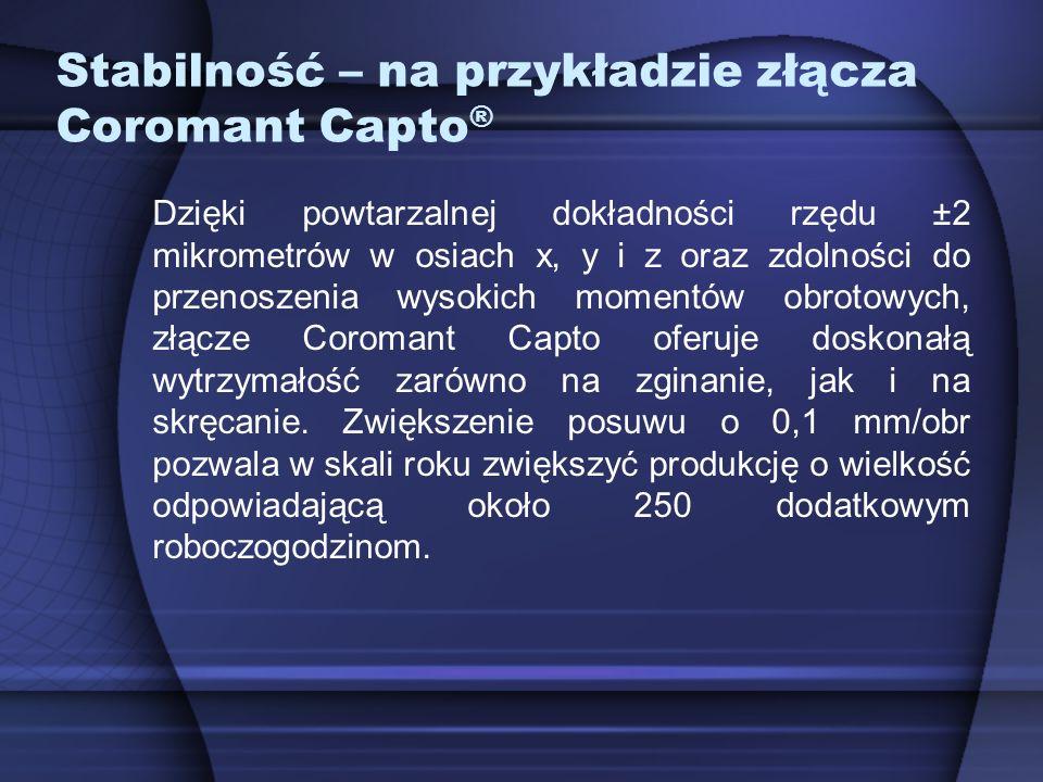 Stabilność – na przykładzie złącza Coromant Capto®