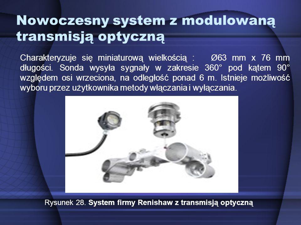Nowoczesny system z modulowaną transmisją optyczną