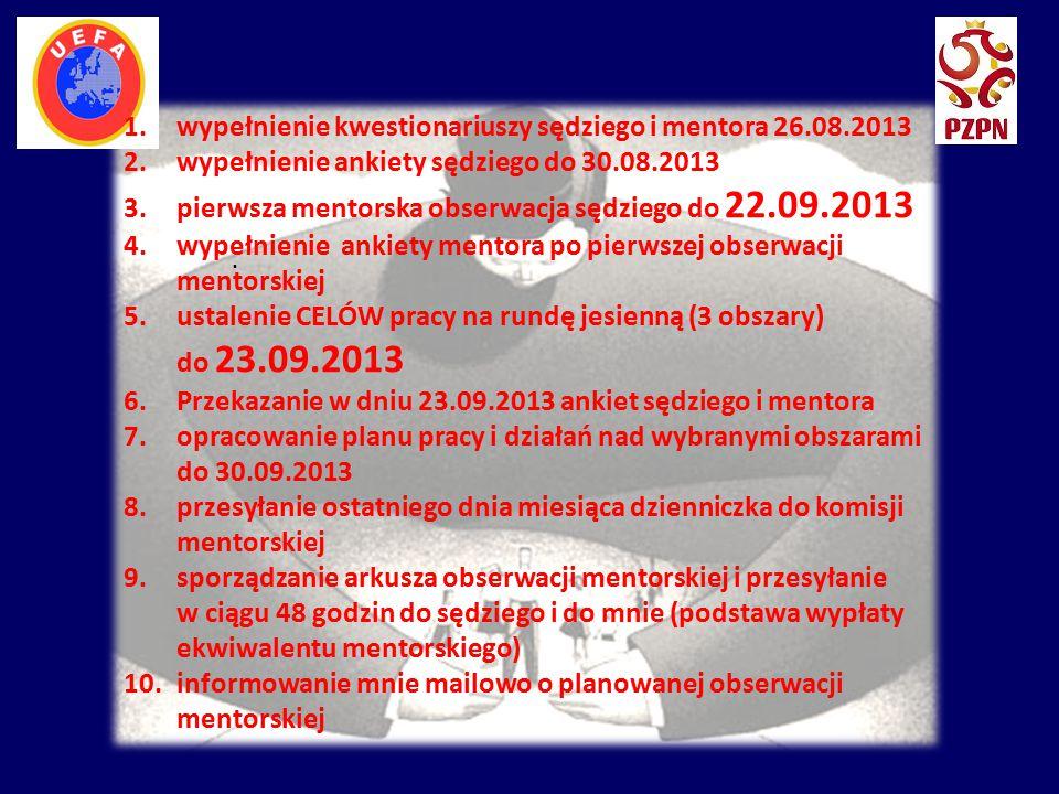 wypełnienie kwestionariuszy sędziego i mentora 26.08.2013