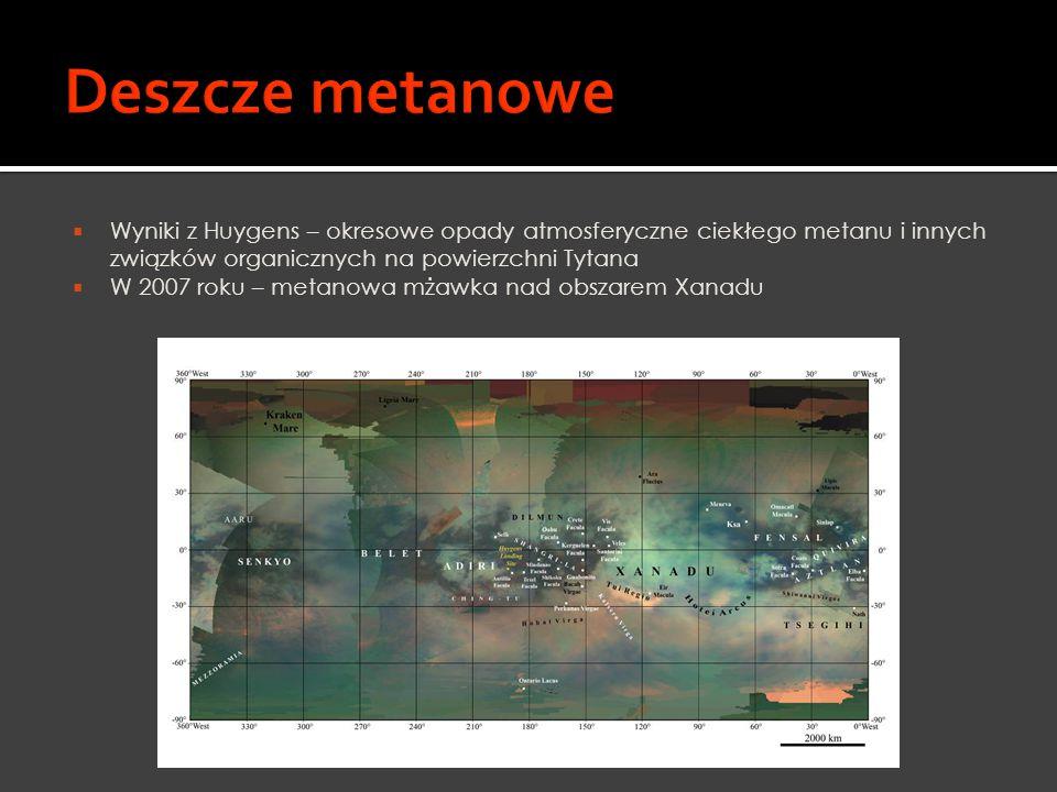 Deszcze metanowe Wyniki z Huygens – okresowe opady atmosferyczne ciekłego metanu i innych związków organicznych na powierzchni Tytana.