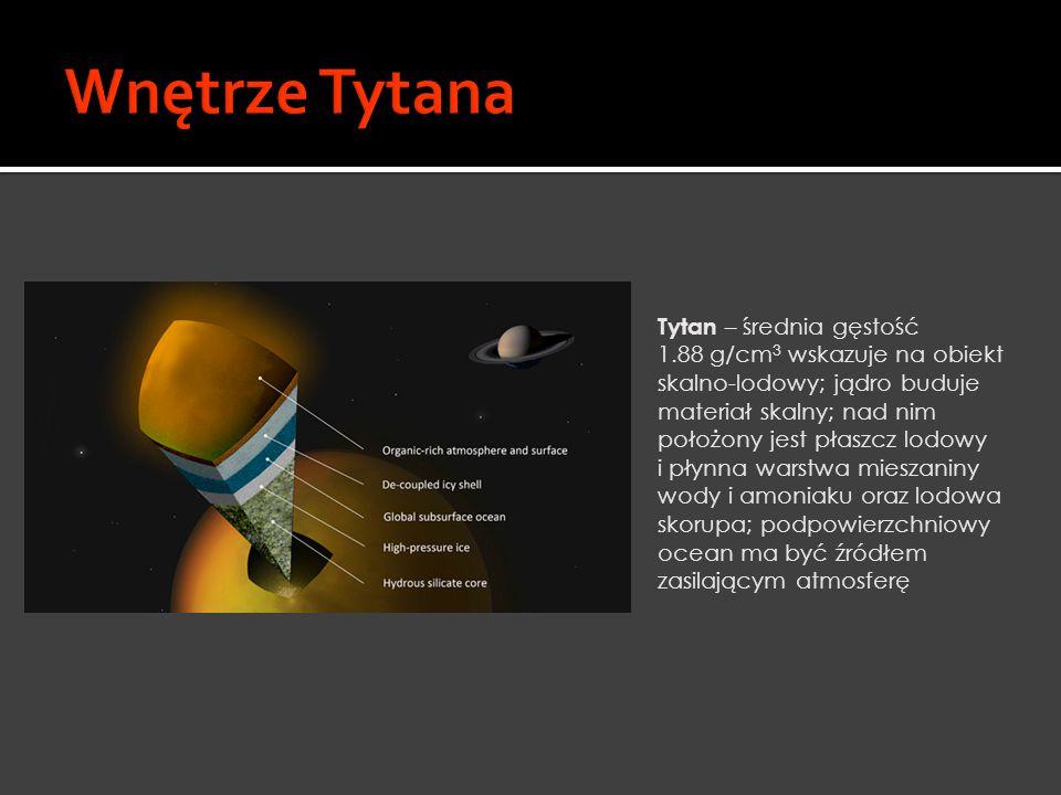 Wnętrze Tytana