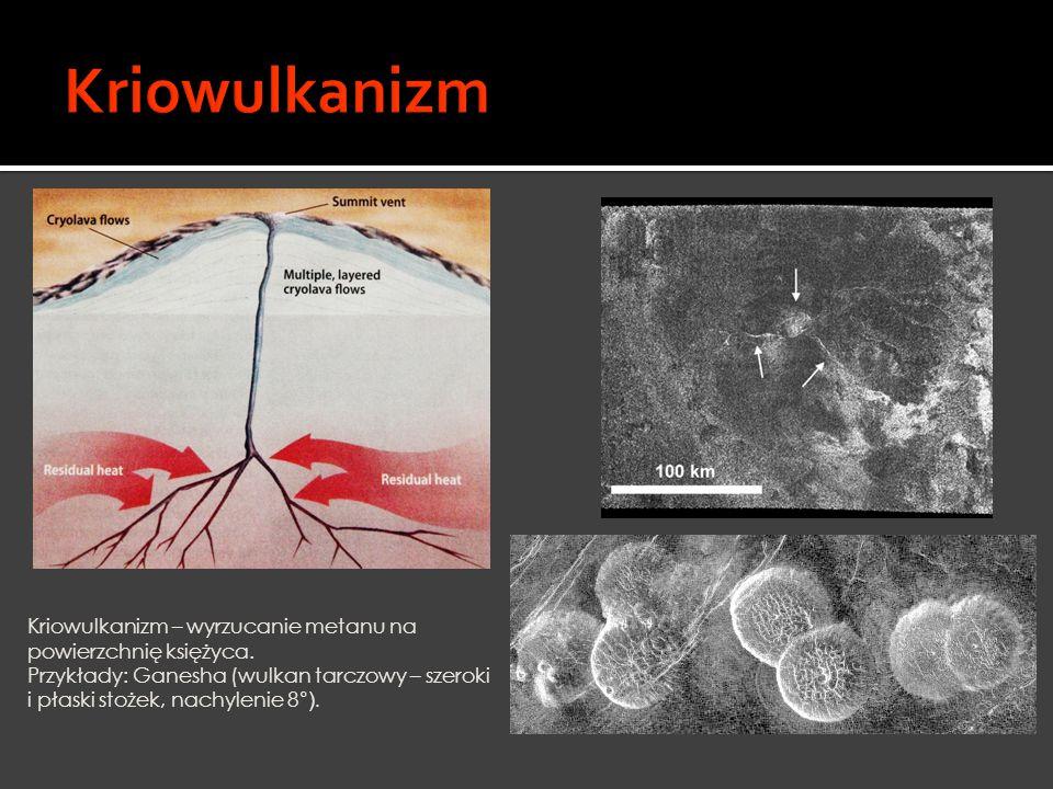 Kriowulkanizm Kriowulkanizm – wyrzucanie metanu na powierzchnię księżyca.
