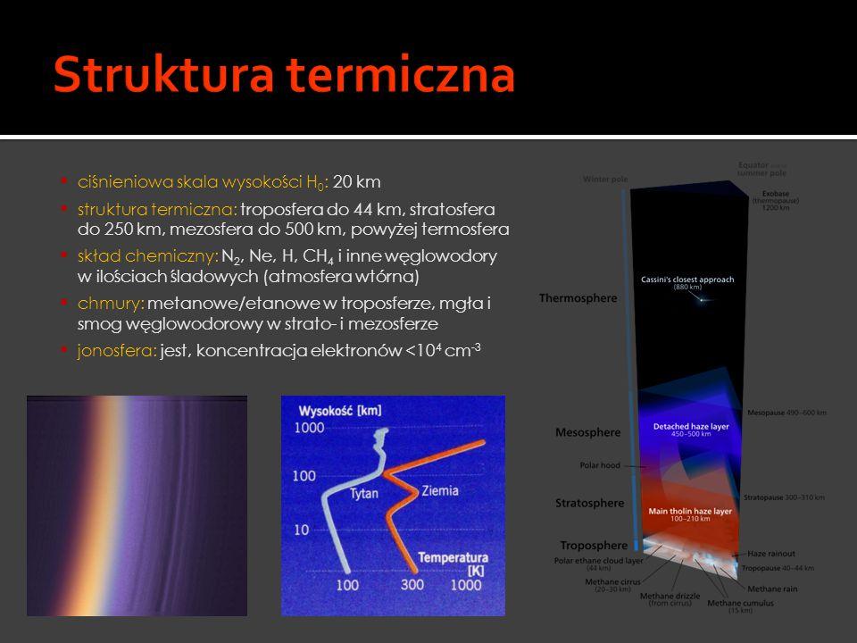 Struktura termiczna ciśnieniowa skala wysokości H0: 20 km