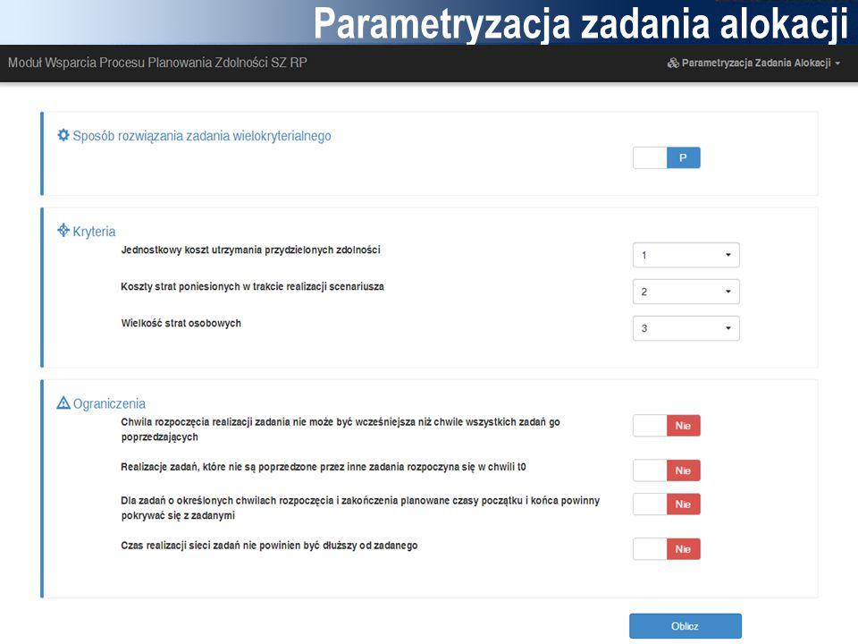 Parametryzacja zadania alokacji