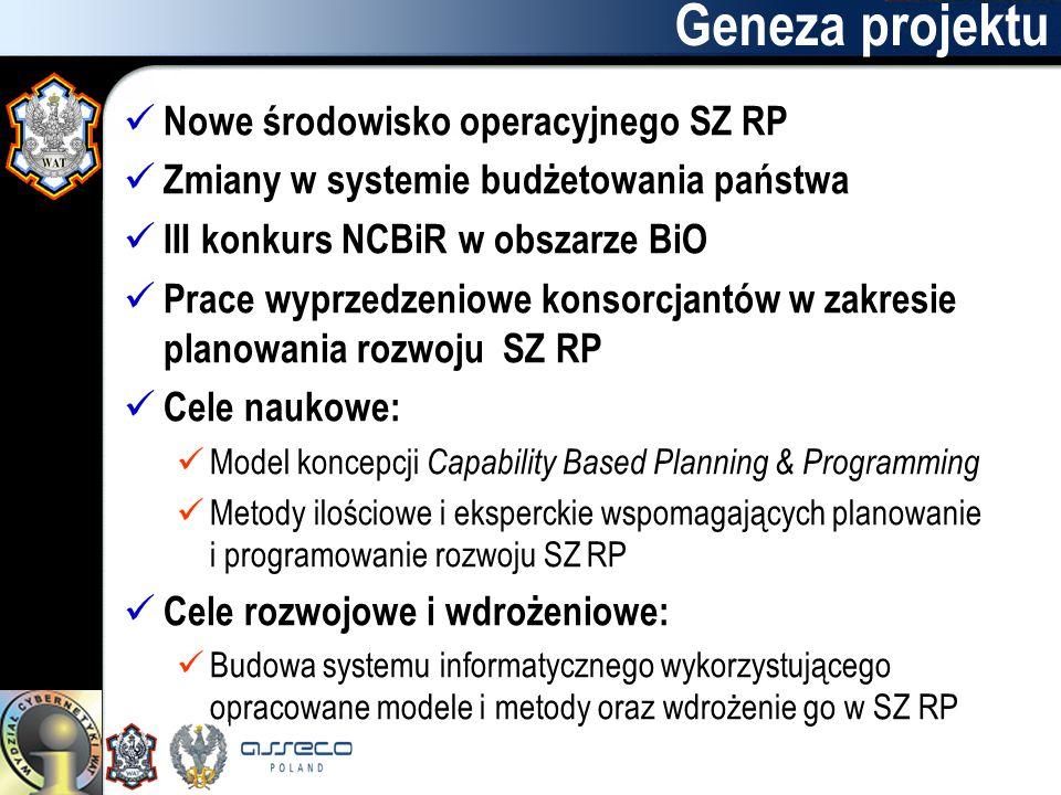 Geneza projektu Nowe środowisko operacyjnego SZ RP