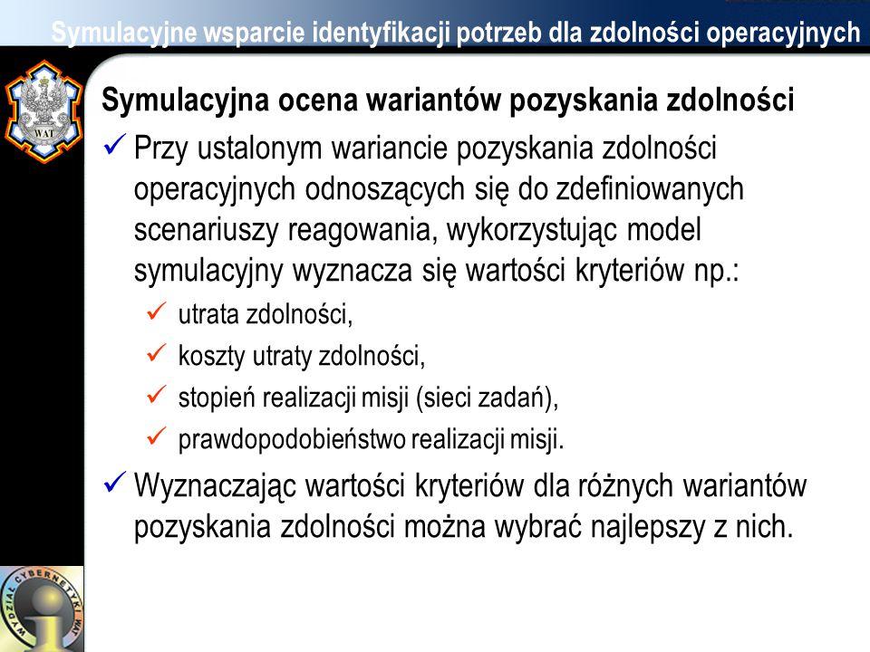 Symulacyjne wsparcie identyfikacji potrzeb dla zdolności operacyjnych