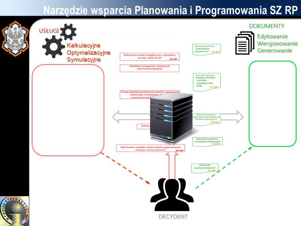 Narzędzie wsparcia Planowania i Programowania SZ RP