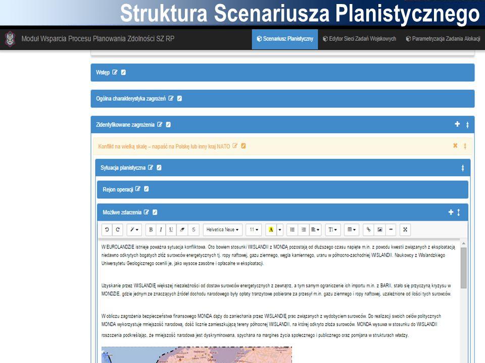 Struktura Scenariusza Planistycznego