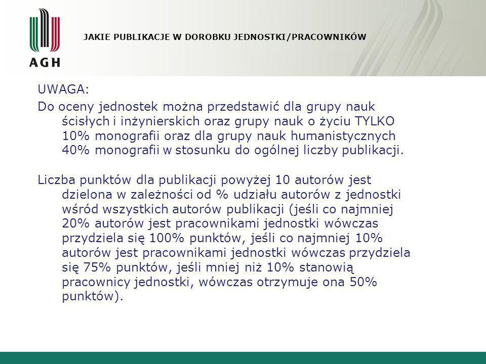 JAKIE PUBLIKACJE W DOROBKU JEDNOSTKI/PRACOWNIKÓW