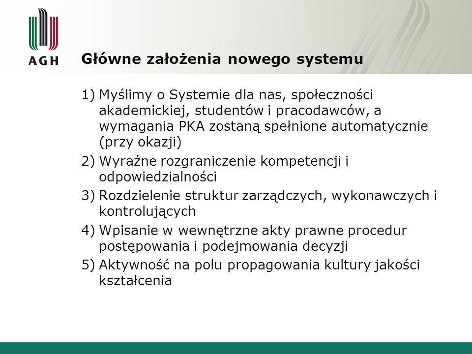 Główne założenia nowego systemu