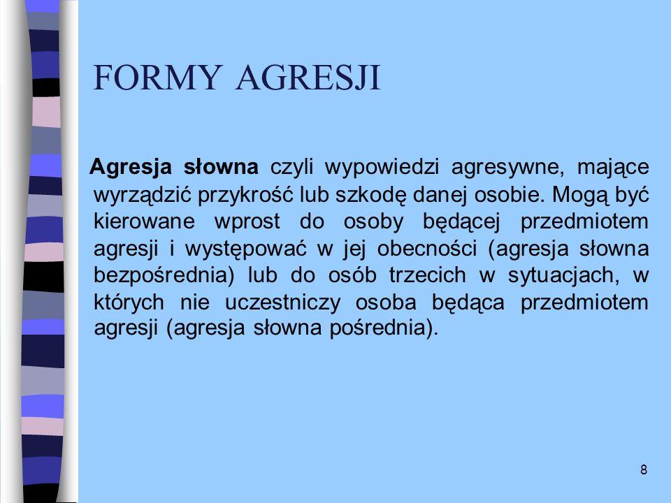 FORMY AGRESJI