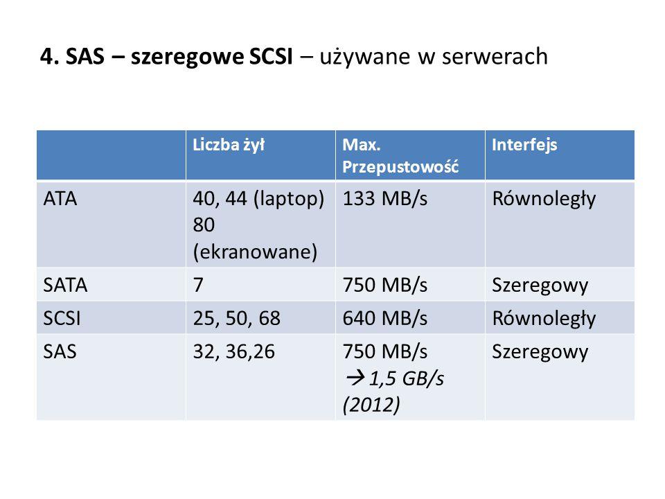 4. SAS – szeregowe SCSI – używane w serwerach