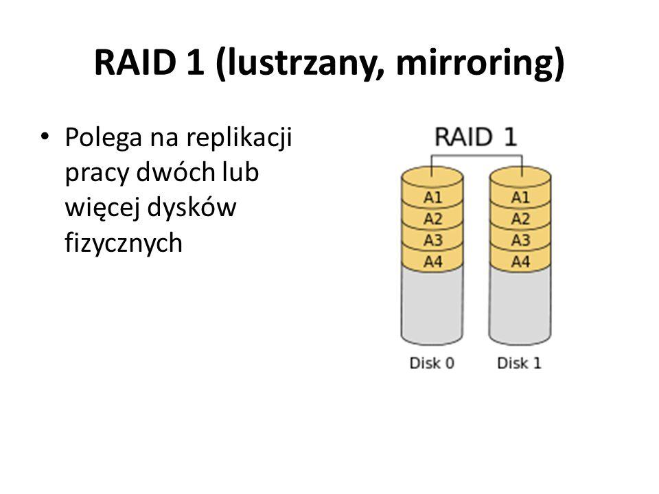 RAID 1 (lustrzany, mirroring)