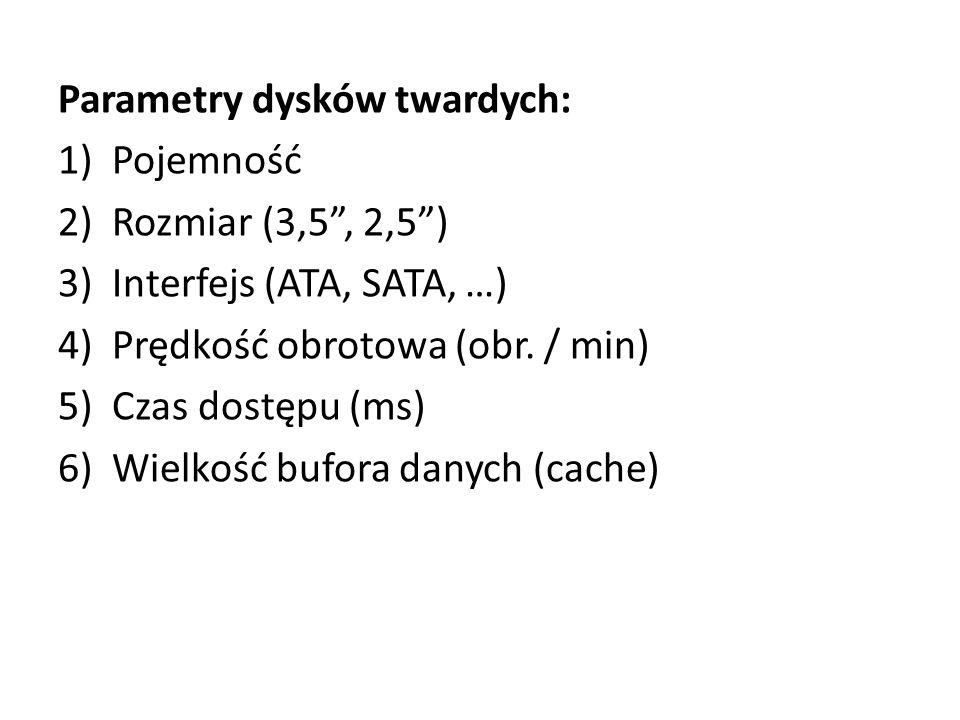 Parametry dysków twardych: