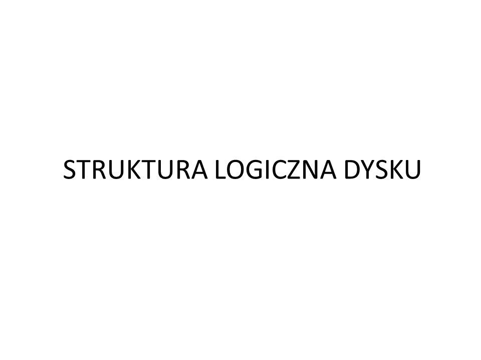 STRUKTURA LOGICZNA DYSKU