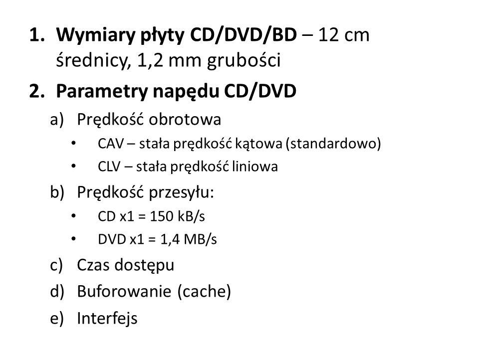 Wymiary płyty CD/DVD/BD – 12 cm średnicy, 1,2 mm grubości
