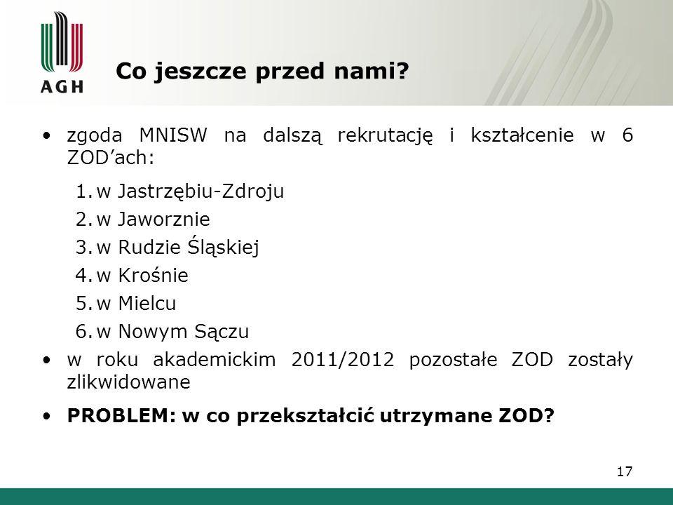 Co jeszcze przed nami zgoda MNISW na dalszą rekrutację i kształcenie w 6 ZOD'ach: w Jastrzębiu-Zdroju.