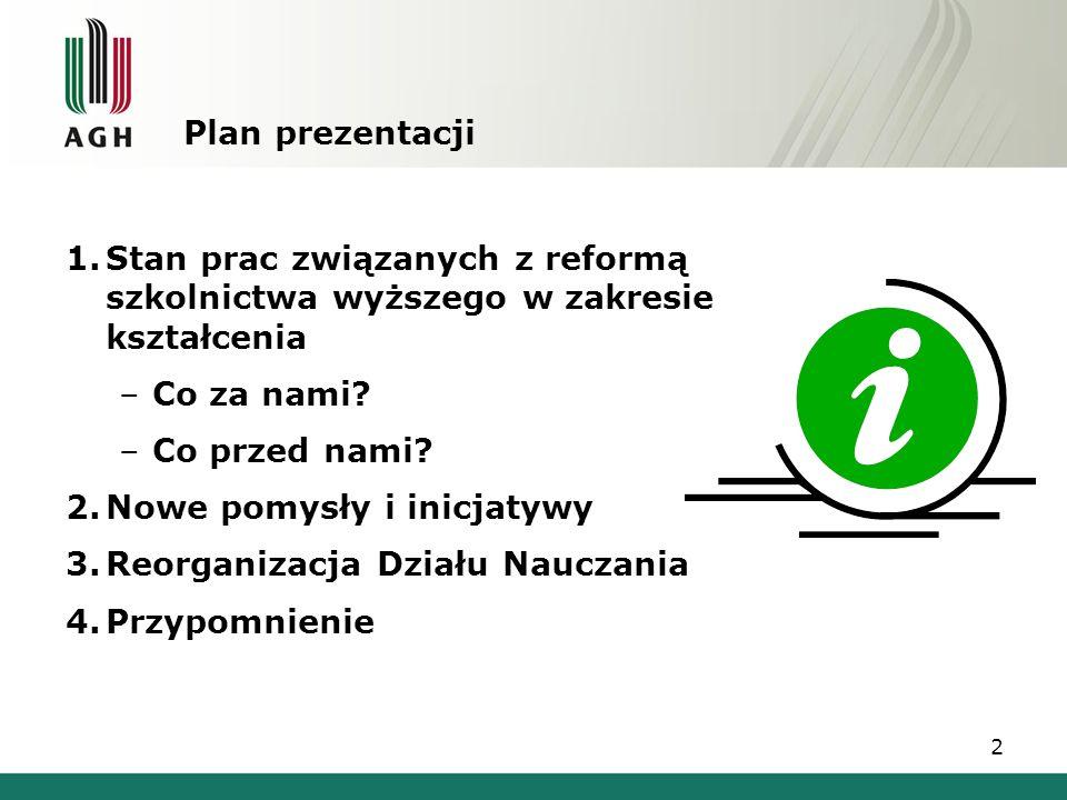 Plan prezentacji Stan prac związanych z reformą szkolnictwa wyższego w zakresie kształcenia. Co za nami