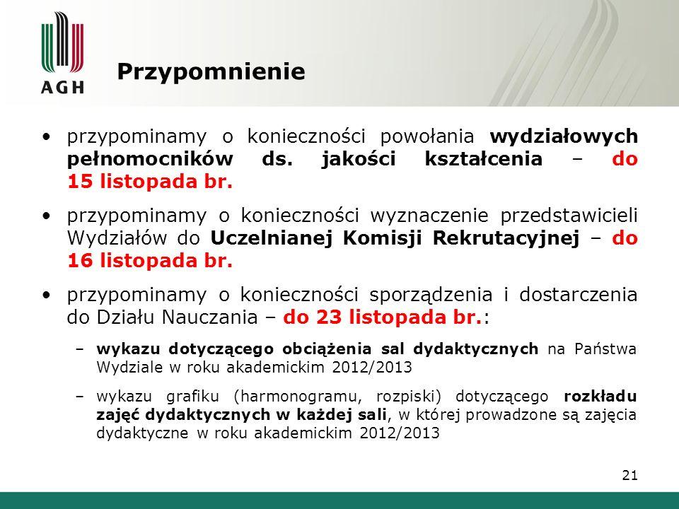Przypomnienie przypominamy o konieczności powołania wydziałowych pełnomocników ds. jakości kształcenia – do 15 listopada br.