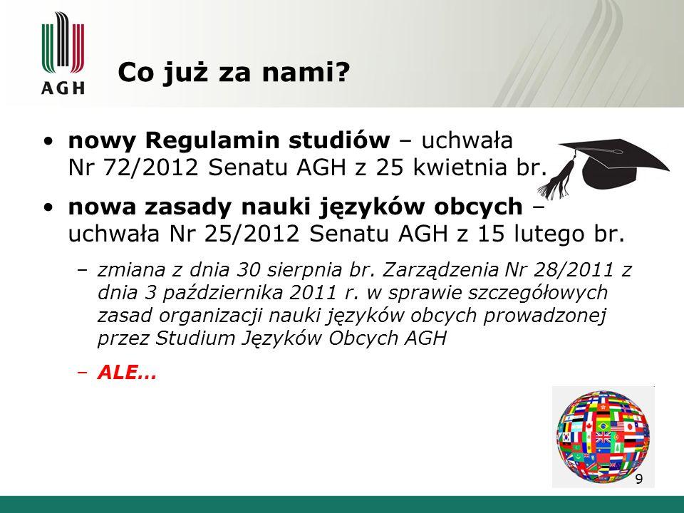 Co już za nami nowy Regulamin studiów – uchwała Nr 72/2012 Senatu AGH z 25 kwietnia br.