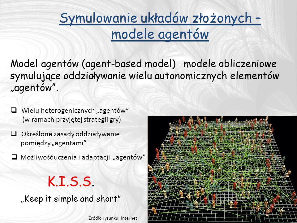 Symulowanie układów złożonych –