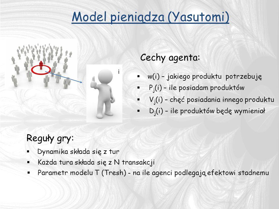 Model pieniądza (Yasutomi)