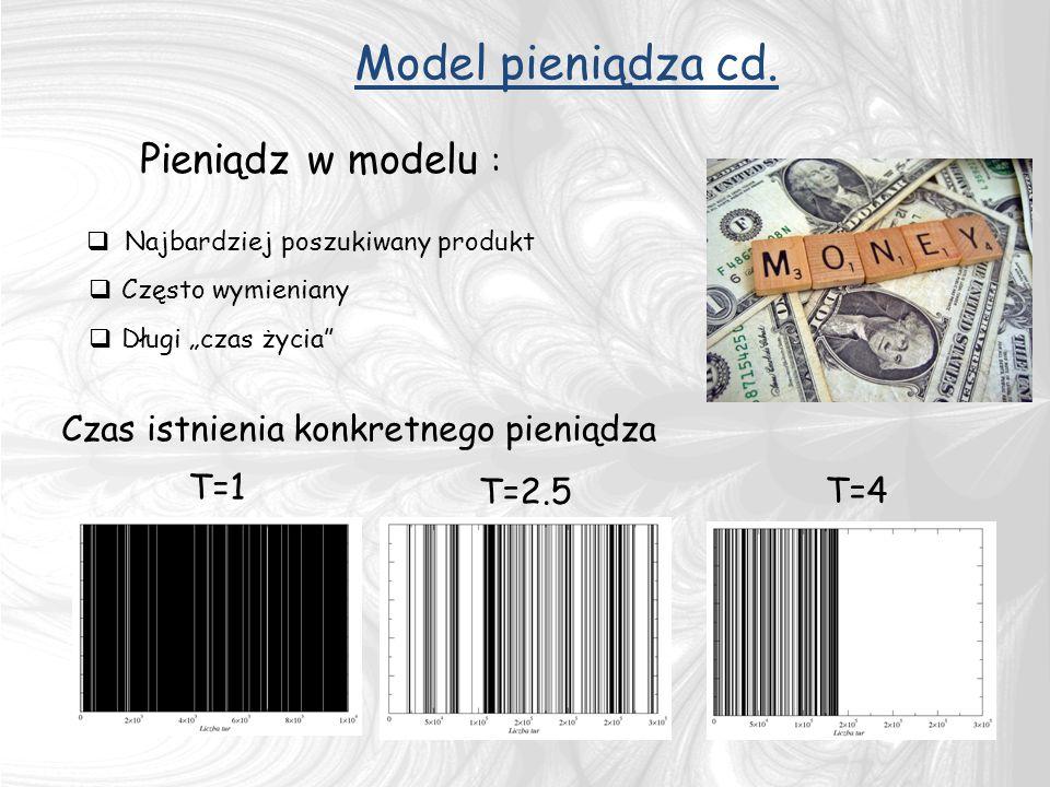 Model pieniądza cd. Pieniądz w modelu :